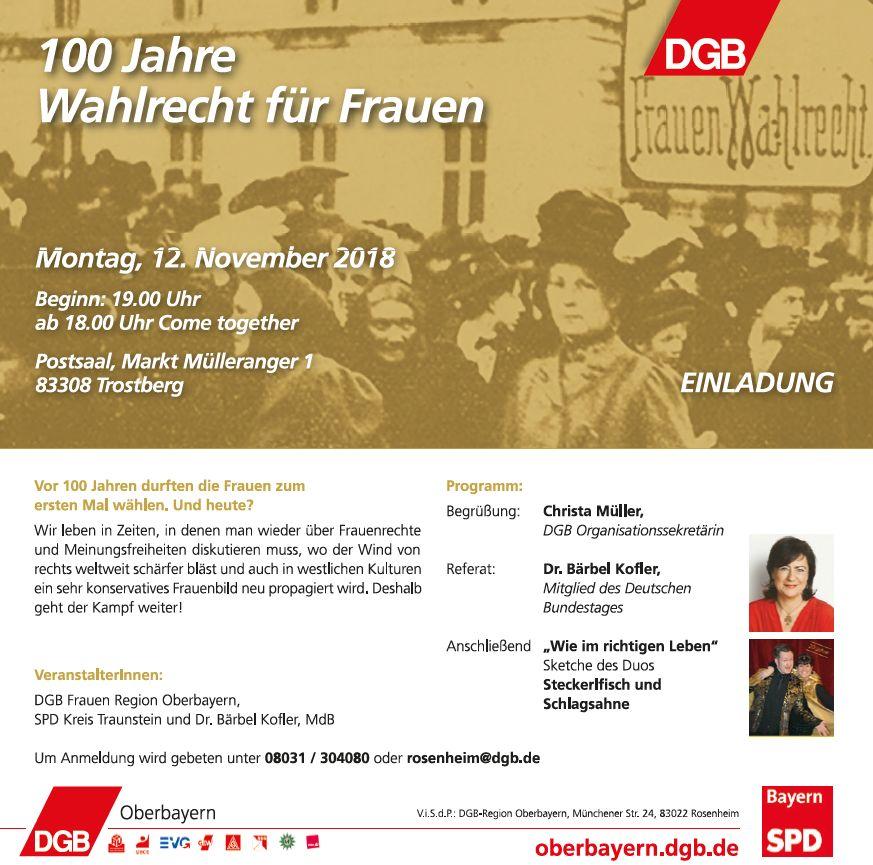 100 Jahre Wahlrecht für Frauen